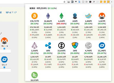仮想通貨 価格チェッカー のスクリーンショット
