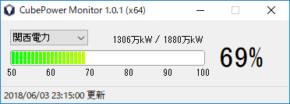 CubePower Monitorのスクリーンショット